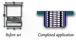 .030-Up ATS2-420 Material Thickness Nutsert Insert RND Nutsert Spli 1//4-20